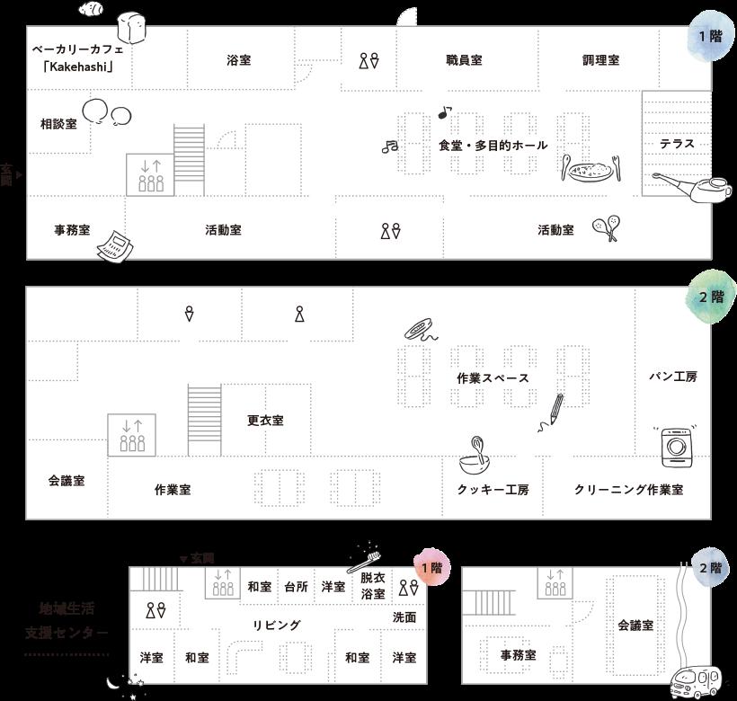 乙訓ひまわり園フロアガイド図